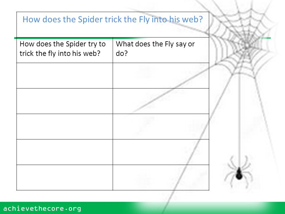 achievethecore.org 31 achievethecore.org How does the Spider trick the Fly into his web.