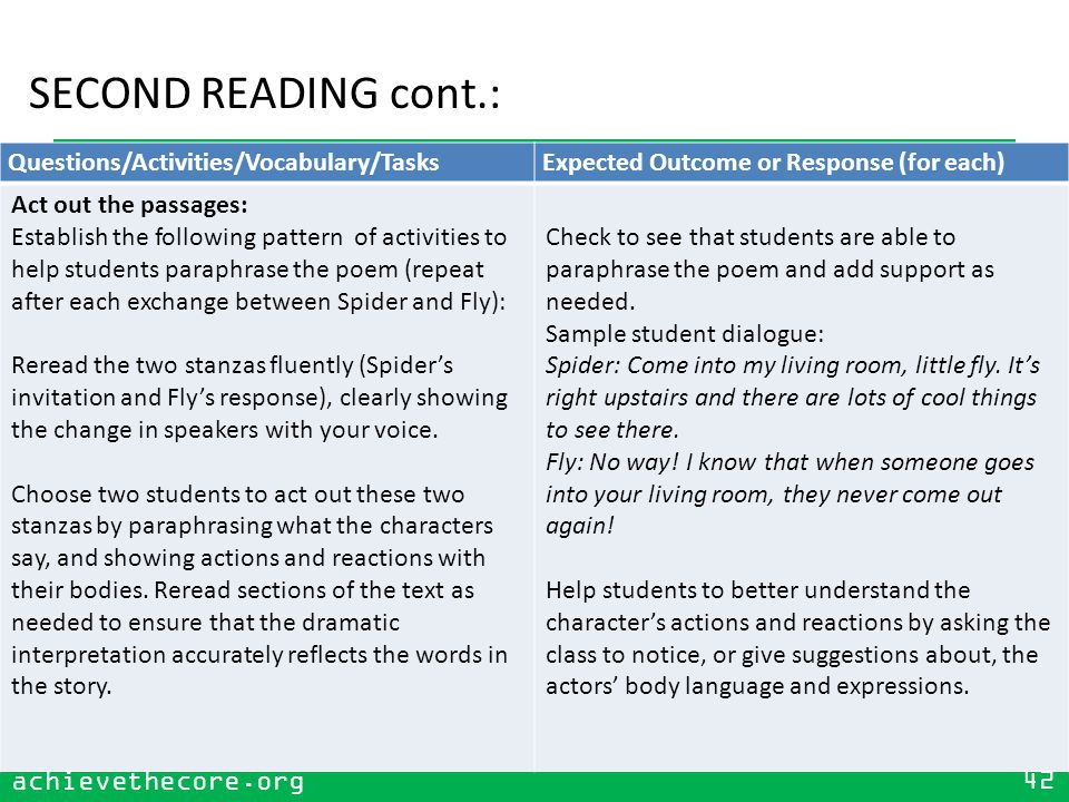 achievethecore.org 42 achievethecore.org 42 Questions/Activities/Vocabulary/TasksExpected Outcome or Response (for each) Act out the passages: Establish the following pattern of activities to help students paraphrase the poem (repeat after each exchange between Spider and Fly): Reread the two stanzas fluently (Spider's invitation and Fly's response), clearly showing the change in speakers with your voice.