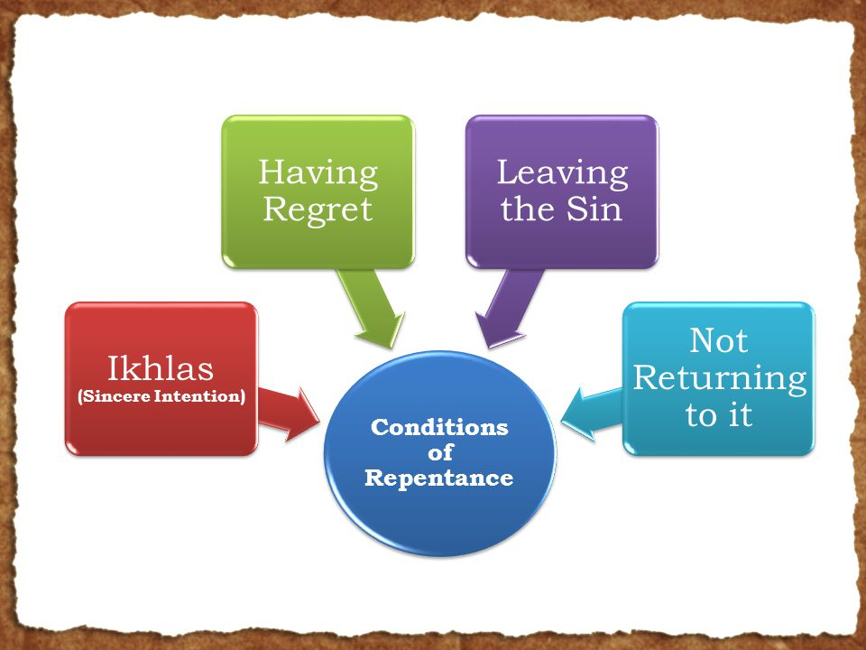 Conditions of Repentance Ikhlas (Sincere Intention) Having Regret Leaving the Sin Not Returning to it