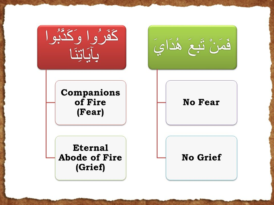 كَفَرُوا وَكَذَّبُوا بِآيَاتِنَا Companions of Fire (Fear) Eternal Abode of Fire (Grief) فَمَنْ تَبِعَ هُدَايَ No FearNo Grief