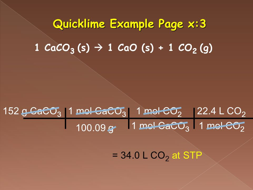 Quicklime Example Page x:3 1 CaCO 3 (s)  1 CaO (s) + 1 CO 2 (g) 152 g CaCO 3 100.09 g 1 mol CaCO 3 1 mol CO 2 1 mol CaCO 3 = 34.0 L CO 2 at STP 1 mol CO 2 22.4 L CO 2