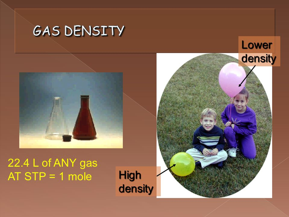 Highdensity Lowerdensity 22.4 L of ANY gas AT STP = 1 mole
