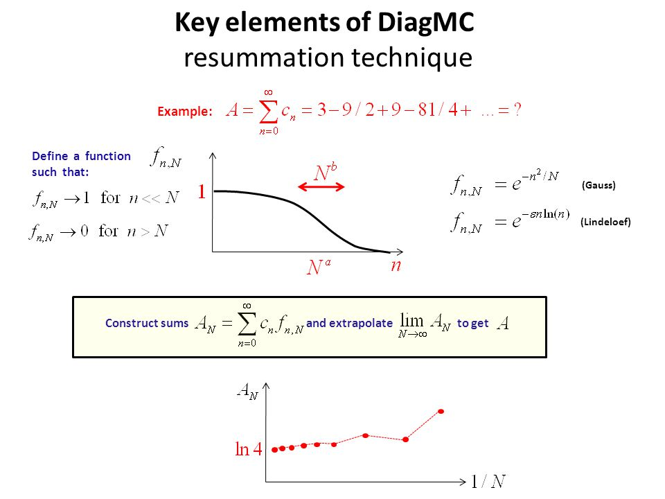 Define a function such that: Construct sums and extrapolate to get Example: (Lindeloef) (Gauss) Key elements of DiagMC resummation technique
