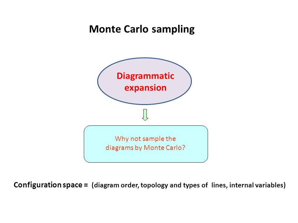 Why not sample the diagrams by Monte Carlo.