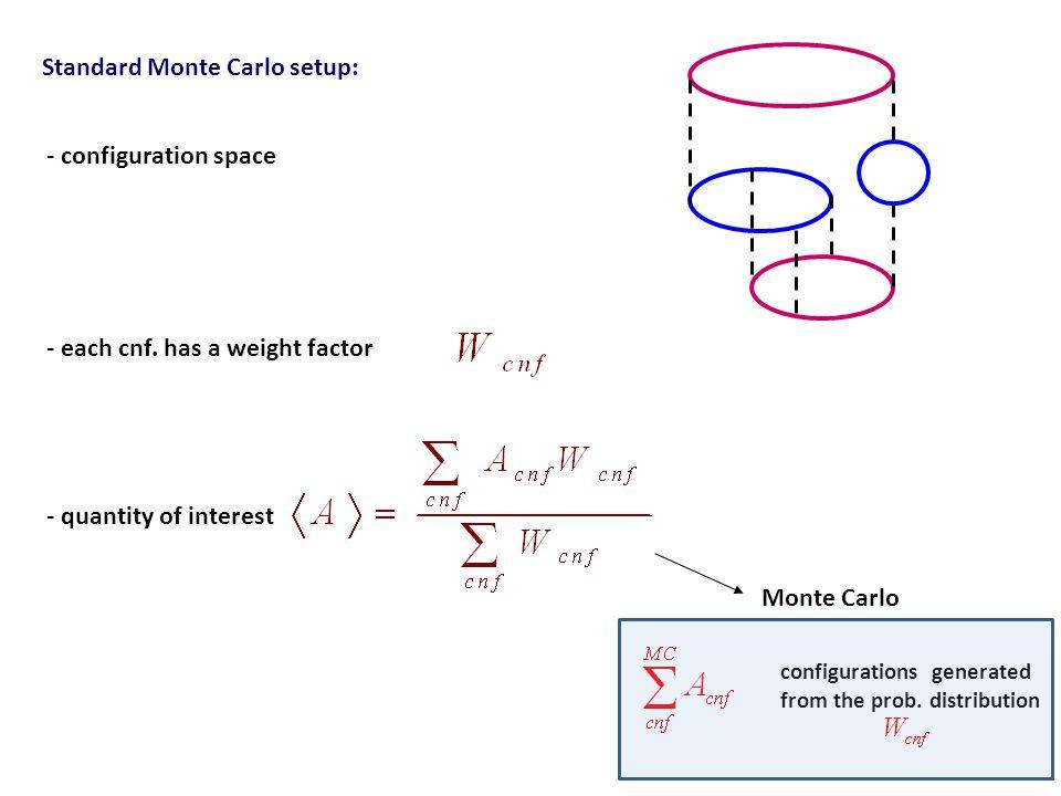 Standard Monte Carlo setup: - each cnf.
