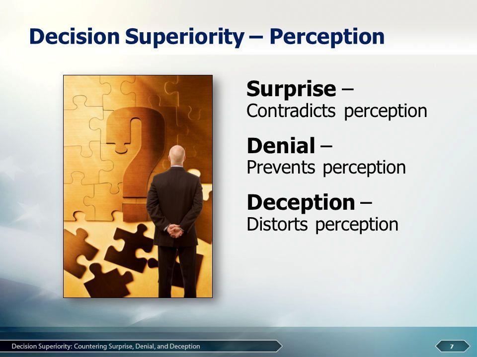 Decision Superiority – Perception 7 Surprise – Contradicts perception Denial – Prevents perception Deception – Distorts perception