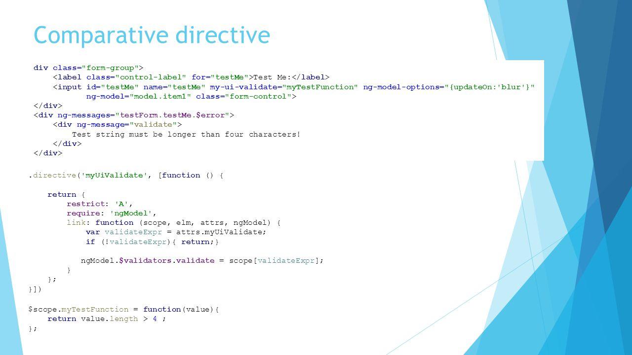 Comparative directive div class=
