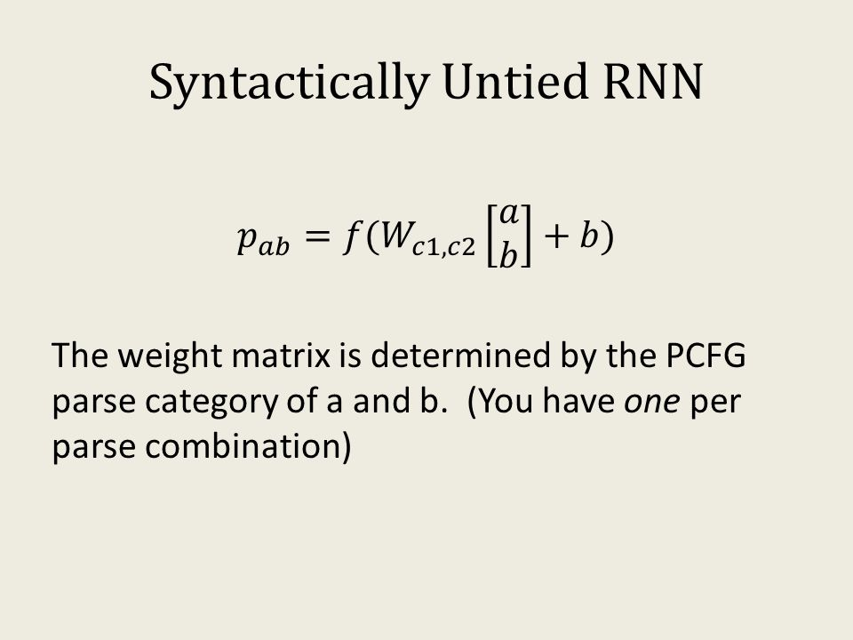 Syntactically Untied RNN