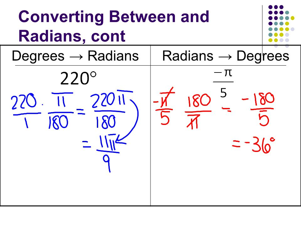 Picture of Unit Circle with missing degrees and radian measures. Students fill missing measures.