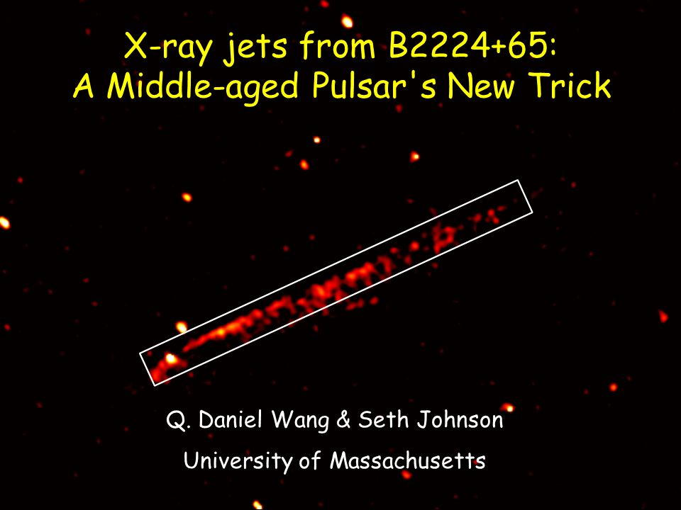 X-ray jets from B2224+65: A Middle-aged Pulsar s New Trick Q.