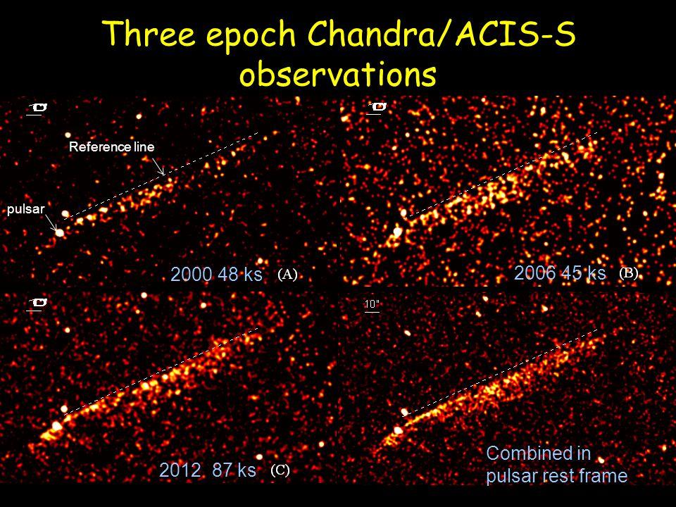 Three epoch Chandra/ACIS-S observations 2012 87 ks 2000 48 ks 2006 45 ks Combined 189 ks pulsar Reference line Elongation due to pulsar motion Combined in pulsar rest frame