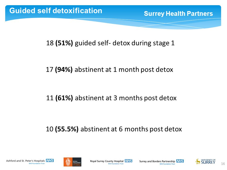 Surrey Health Partners 16 17 (94%) abstinent at 1 month post detox 18 (51%) guided self- detox during stage 1 11 (61%) abstinent at 3 months post detox 10 (55.5%) abstinent at 6 months post detox Guided self detoxification