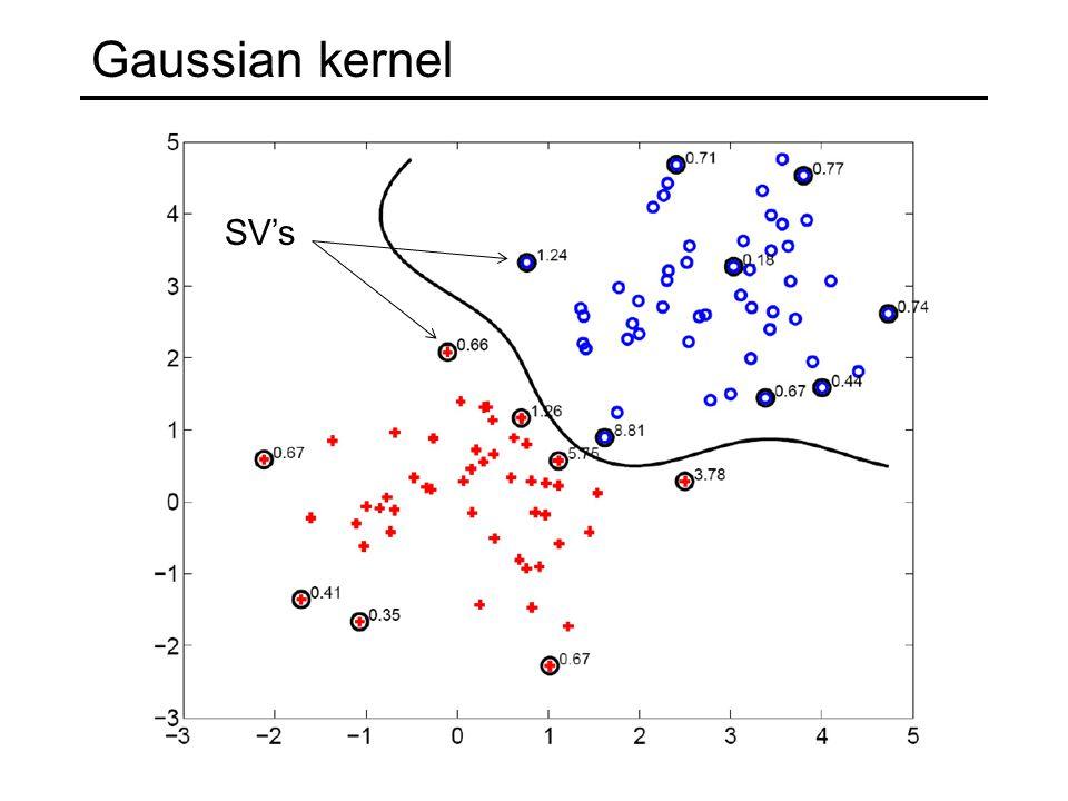 Gaussian kernel SV's