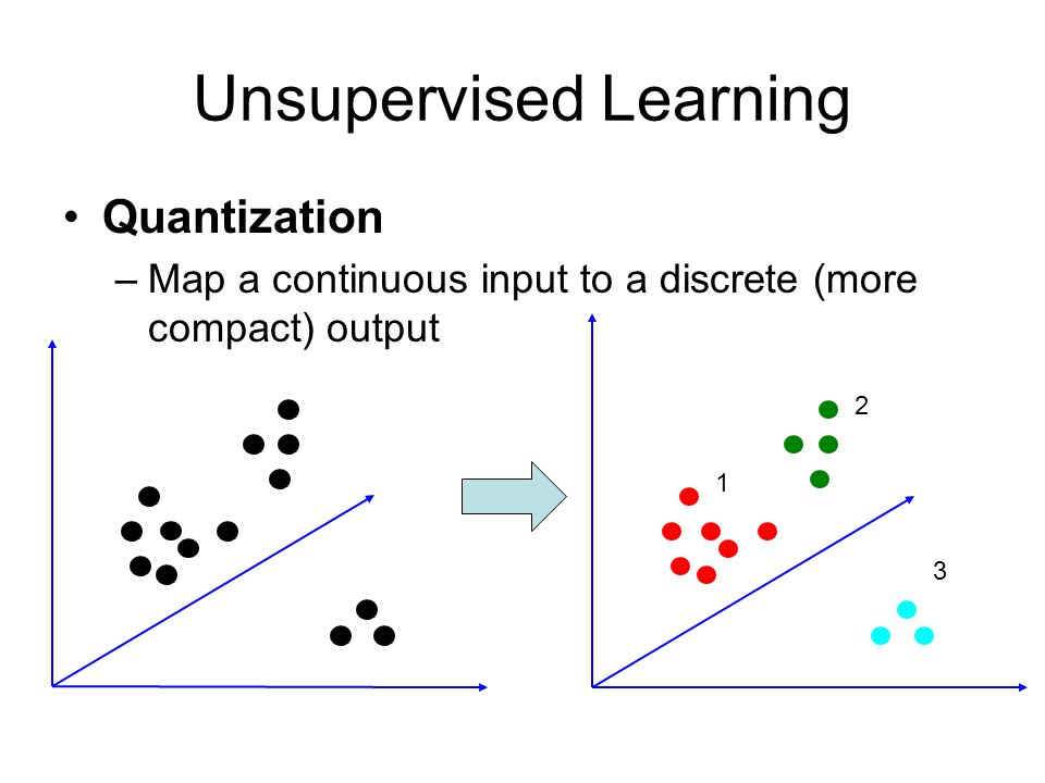 Unsupervised Learning Quantization –Map a continuous input to a discrete (more compact) output 1 2 3