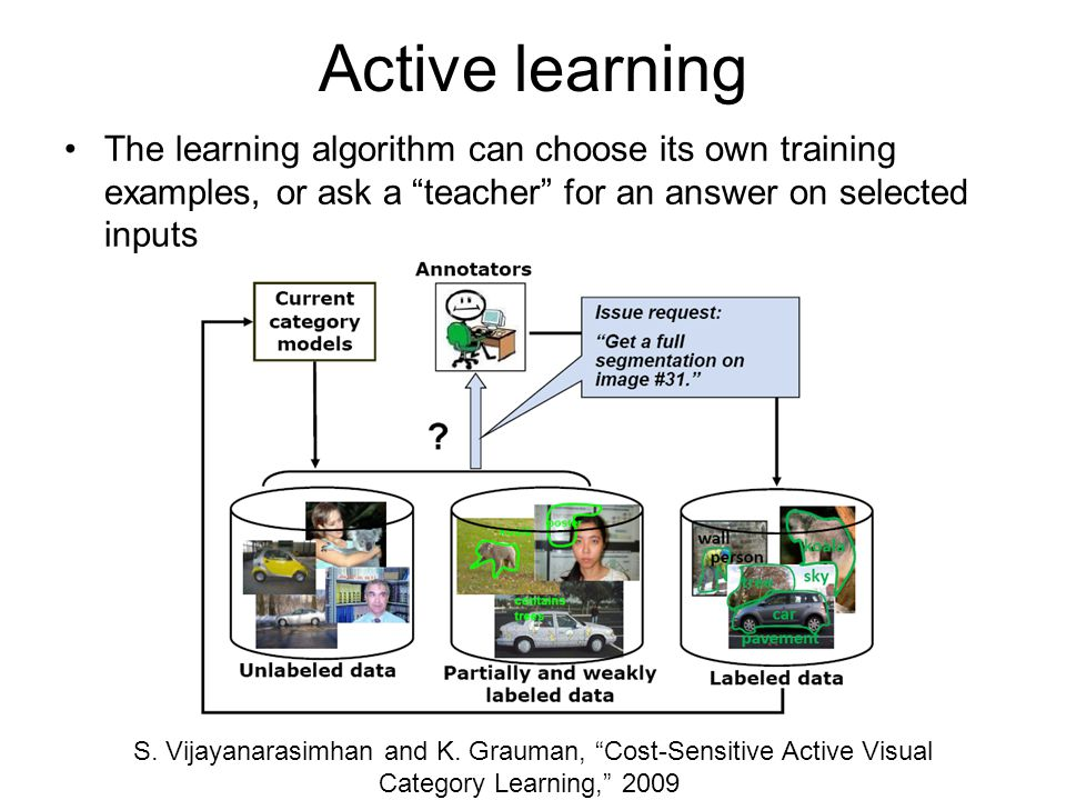 Active learning The learning algorithm can choose its own training examples, or ask a teacher for an answer on selected inputs S.