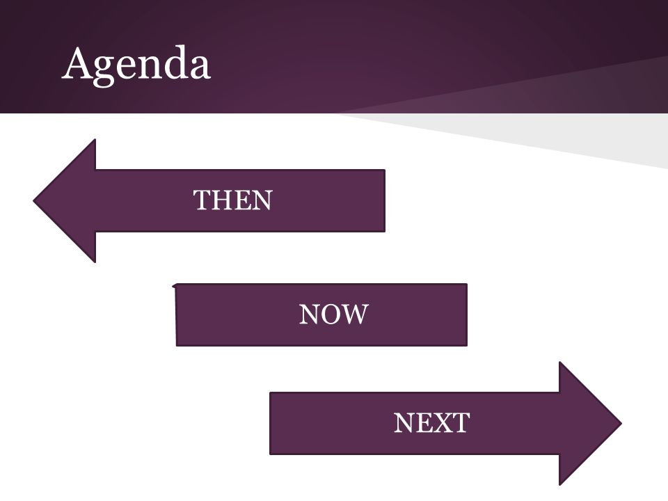 Agenda THEN NOW NEXT