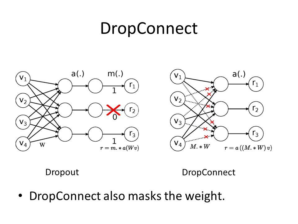 DropConnect Dropout DropConnect DropConnect also masks the weight.