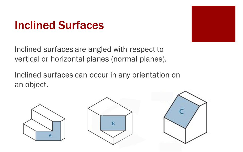 Inclined Surfaces Inclined surfaces are angled with respect to vertical or horizontal planes (normal planes). Inclined surfaces can occur in any orien