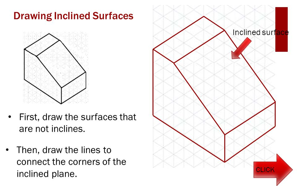Drawing Inclined Surfaces First, draw the surfaces that are not inclines. Then, draw the lines to connect the corners of the inclined plane. CLICK Inc