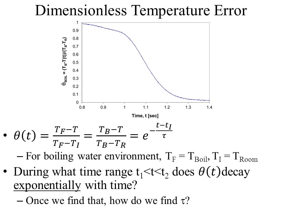 Dimensionless Temperature Error