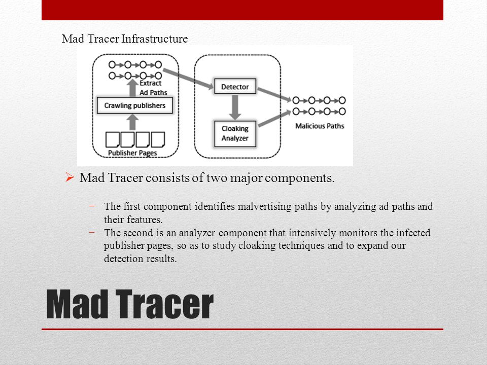 Mad Tracer  Mad Tracer consists of two major components. −The first component identifies malvertising paths by analyzing ad paths and their features.
