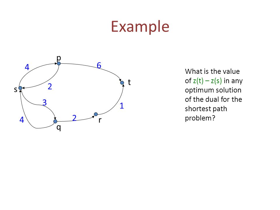 Example 6 2 4 s t p q r 1 2 3 4 What is the value of z(t) – z(s) in any optimum solution of the dual for the shortest path problem