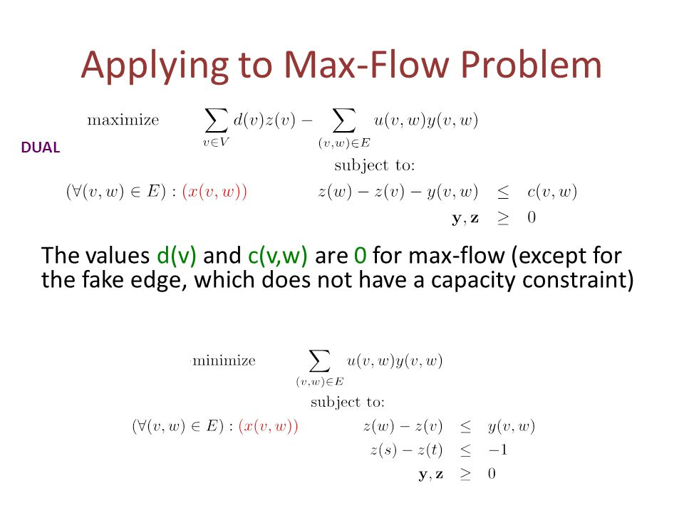 Applying to Max-Flow Problem The values d(v) and c(v,w) are 0 for max-flow (except for the fake edge, which does not have a capacity constraint) DUAL