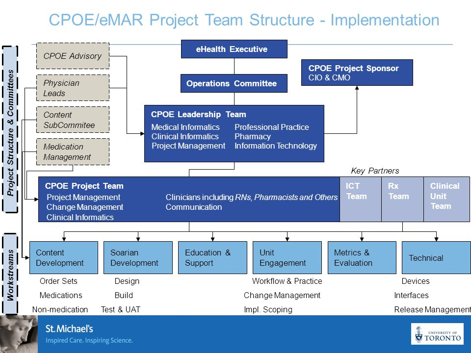 9 CPOE/eMAR Project Team Structure - Implementation Operations Committee Soarian Development Education & Support Unit Engagement Technical CPOE Leadership Team Professional Practice Pharmacy Information Technology Medical Informatics Clinical Informatics Project Management CPOE Project Team Project Management Change Management Clinical Informatics Clinicians including RNs, Pharmacists and Others Communication Content Development Order Sets Medications Non-medication CPOE Advisory Design Build Test & UAT Workflow & Practice Change Management Impl.