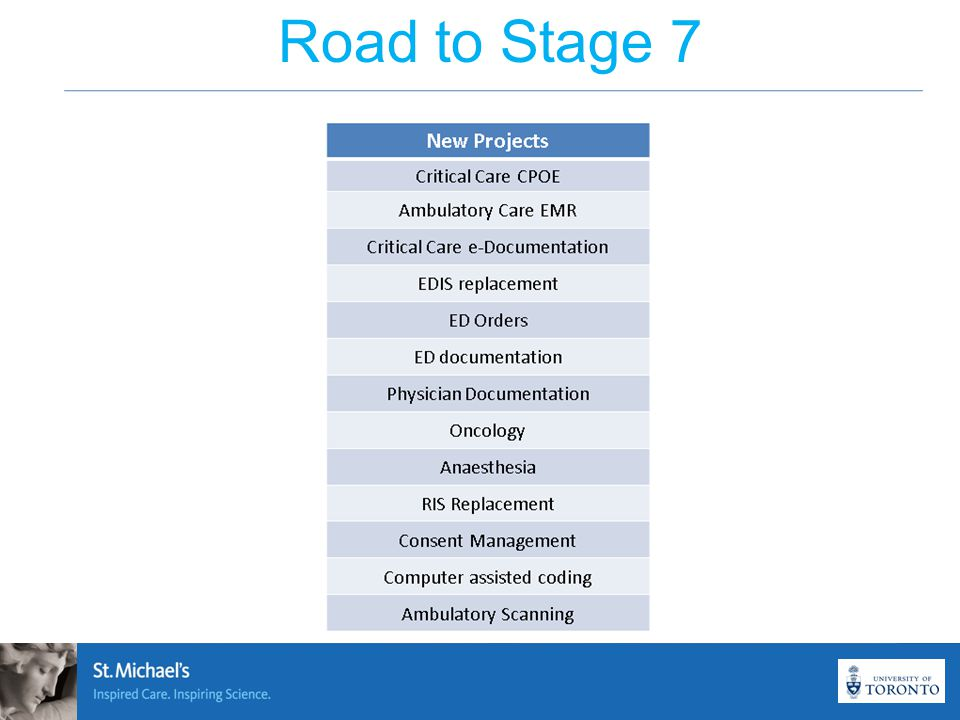 Road to Stage 7