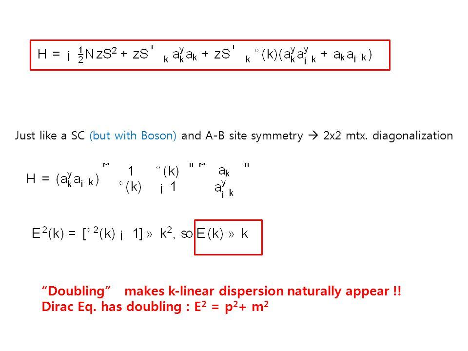 Ferromagnetic Goldstone boson: Anti-Ferromagnetic Goldstone boson:  --  -- Spinwave dispersion