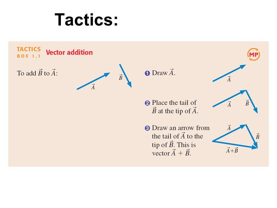 Tactics: