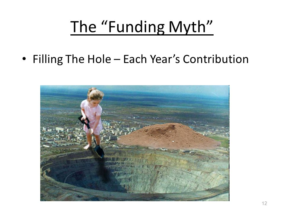 "The ""Funding Myth"" 12 Filling The Hole – Each Year's Contribution"