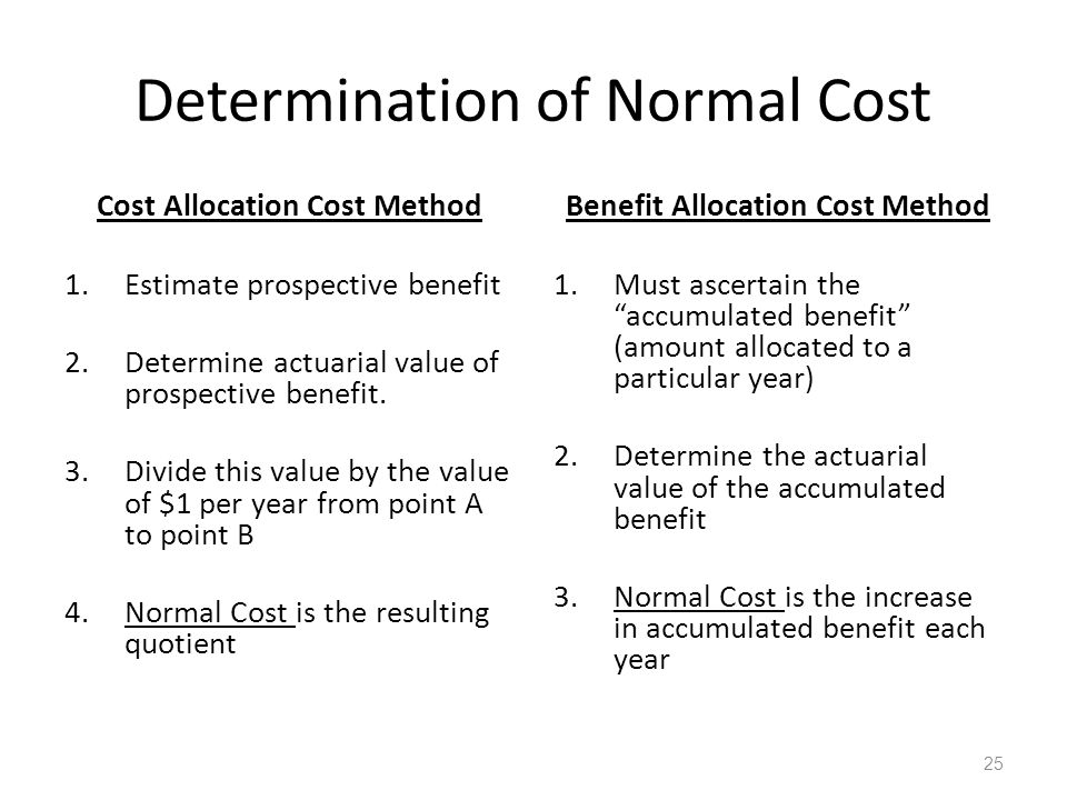 Determination of Normal Cost Cost Allocation Cost Method 1.Estimate prospective benefit 2.Determine actuarial value of prospective benefit. 3.Divide t