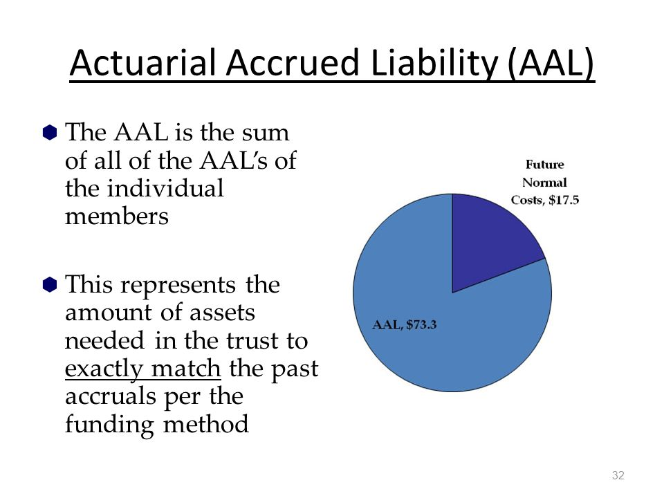 Actuarial Accrued Liability (AAL)  The AAL is the sum of all of the AAL's of the individual members  This represents the amount of assets needed in the trust to exactly match the past accruals per the funding method 32