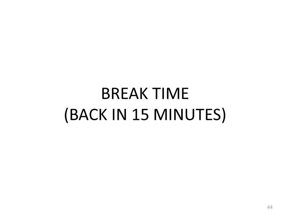 BREAK TIME (BACK IN 15 MINUTES) 44