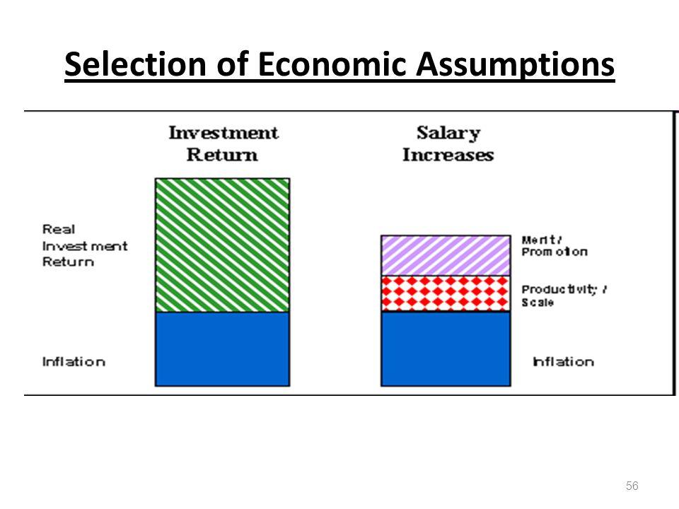 Selection of Economic Assumptions 56
