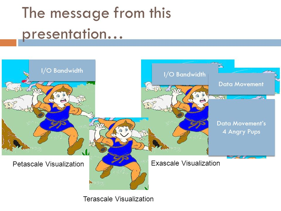 The message from this presentation… Petascale Visualization Exascale Visualization I/O Bandwidth Data Movement Data Movement's 4 Angry Pups Terascale Visualization