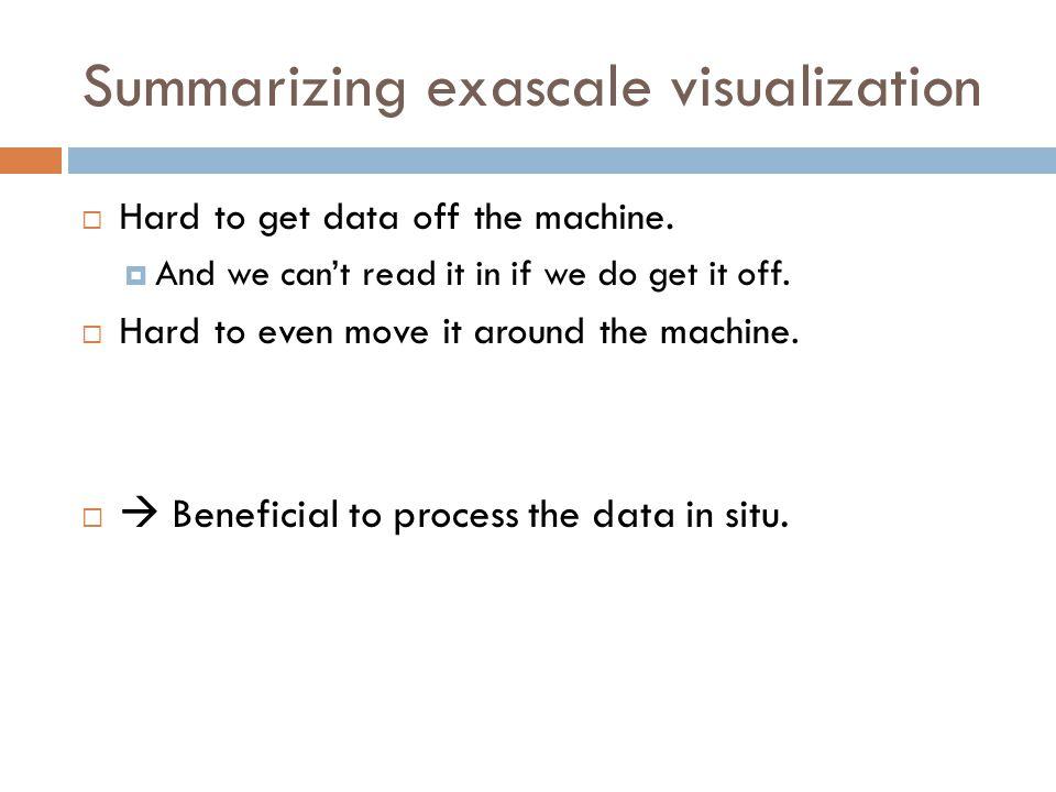 Summarizing exascale visualization  Hard to get data off the machine.