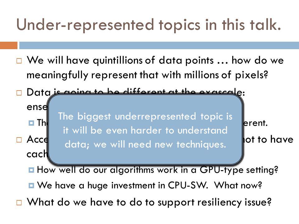 Under-represented topics in this talk.
