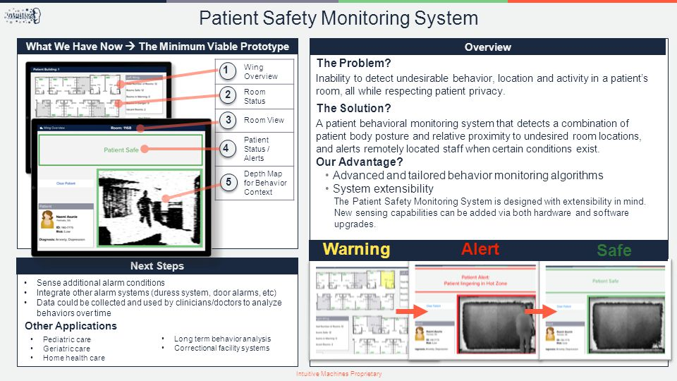 The Problem? Inability to detect undesirable behavior, location and activity in a patient's room, all while respecting patient privacy. The Solution?