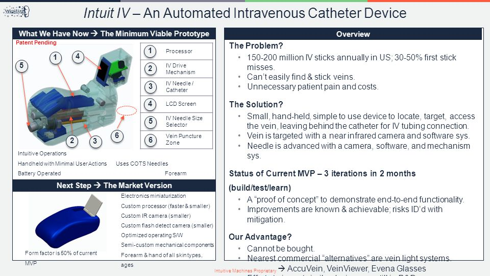 Intuit IV – An Automated Intravenous Catheter Device The Problem? 150-200 million IV sticks annually in US; 30-50% first stick misses. Can't easily fi