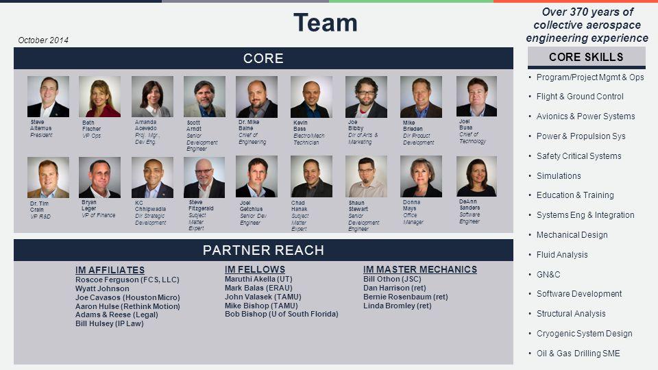 October 2014 Team PARTNER REACH IM AFFILIATES Roscoe Ferguson (FCS, LLC) Wyatt Johnson Joe Cavasos (Houston Micro) Aaron Hulse (Rethink Motion) Adams