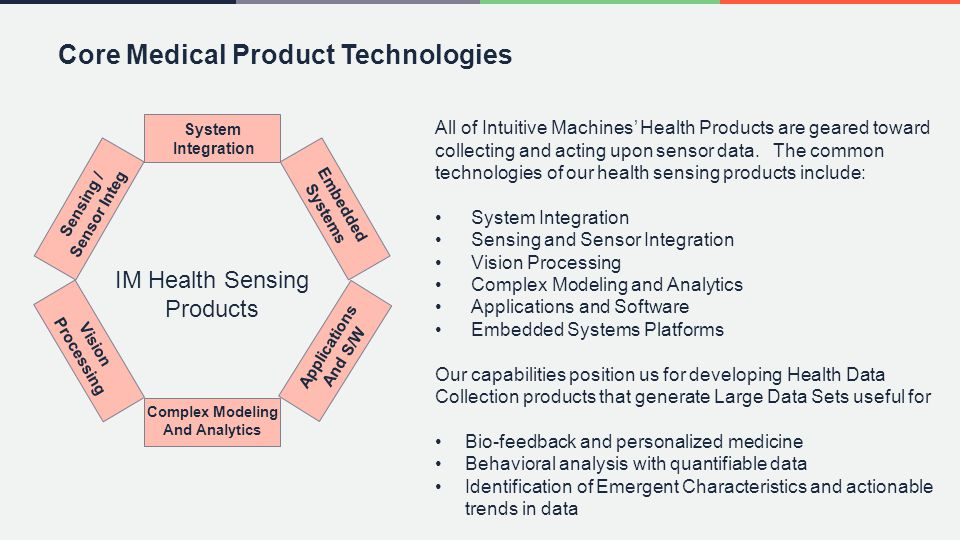 Sensing / Sensor Integ Embedded Systems Applications And S/W Complex Modeling And Analytics Vision Processing System Integration IM Health Sensing Pro