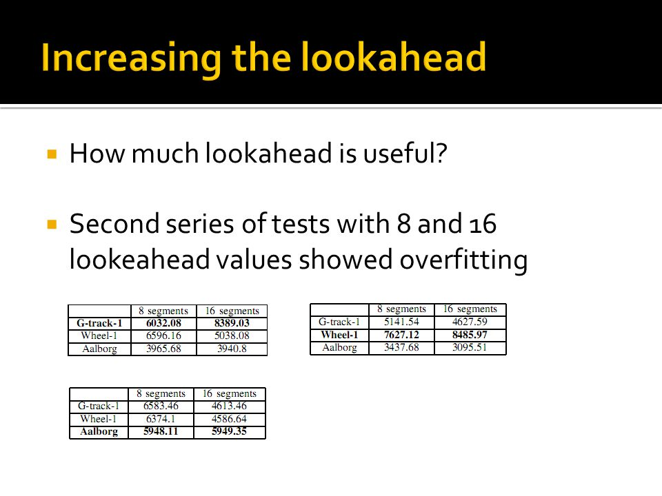  How much lookahead is useful.