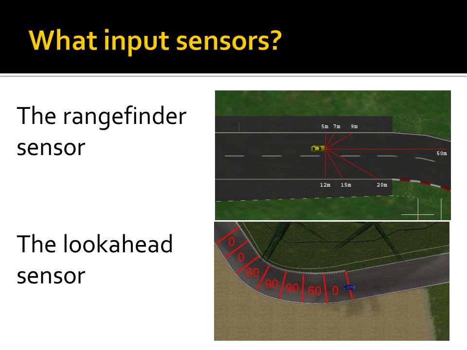 The rangefinder sensor The lookahead sensor