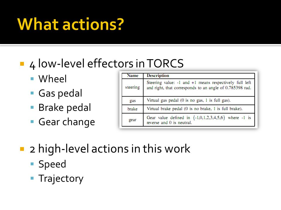  4 low-level effectors in TORCS  Wheel  Gas pedal  Brake pedal  Gear change  2 high-level actions in this work  Speed  Trajectory