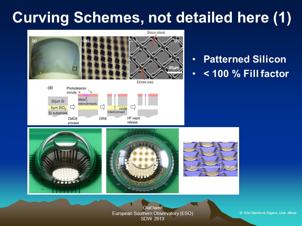 Olaf Iwert European Southern Observatory (ESO) SDW 2013 Curving Schemes, not detailed here (1) Patterned Silicon < 100 % Fill factor © Rim Stanford; Rogers, Univ.