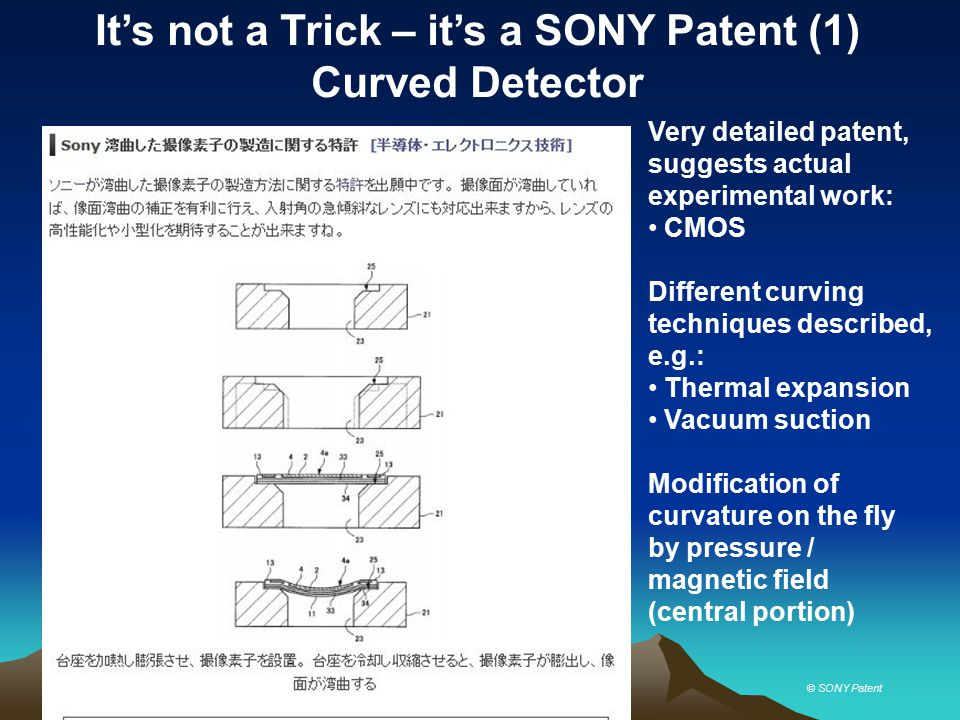 Olaf Iwert European Southern Observatory (ESO) SDW 2013 It's not a Trick – it's a SONY Patent (1) Curved Detector Very detailed patent, suggests actua