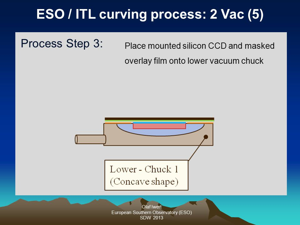 Olaf Iwert European Southern Observatory (ESO) SDW 2013 ESO / ITL curving process: 2 Vac (5) Process Step 3: Place mounted silicon CCD and masked overlay film onto lower vacuum chuck