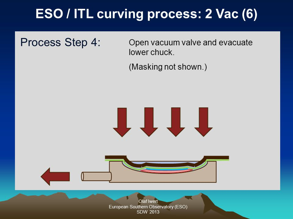 Olaf Iwert European Southern Observatory (ESO) SDW 2013 ESO / ITL curving process: 2 Vac (6) Process Step 4: Open vacuum valve and evacuate lower chuc